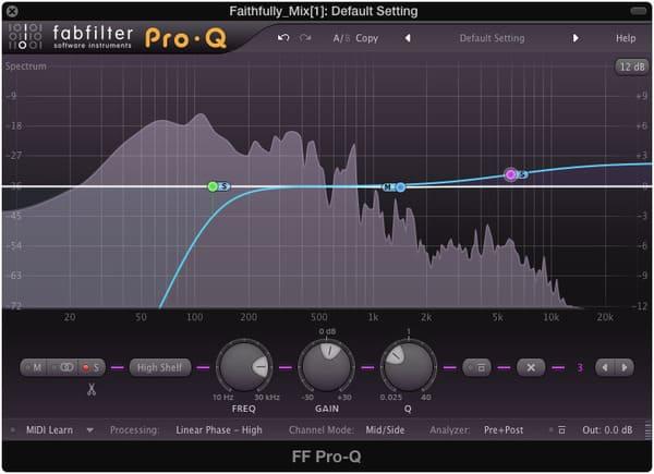 mastering - corte de bajas frecuencias