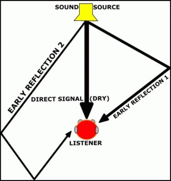 Imagen stereo mastering