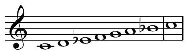 Modos musicales - modo dorian