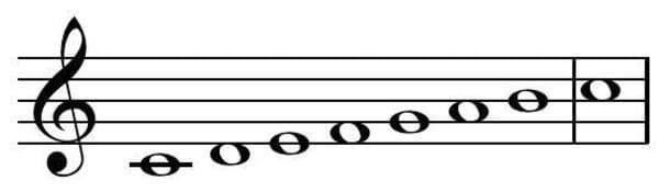 modos musicales - modo jónico
