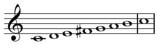 Modos musicales - Lidio